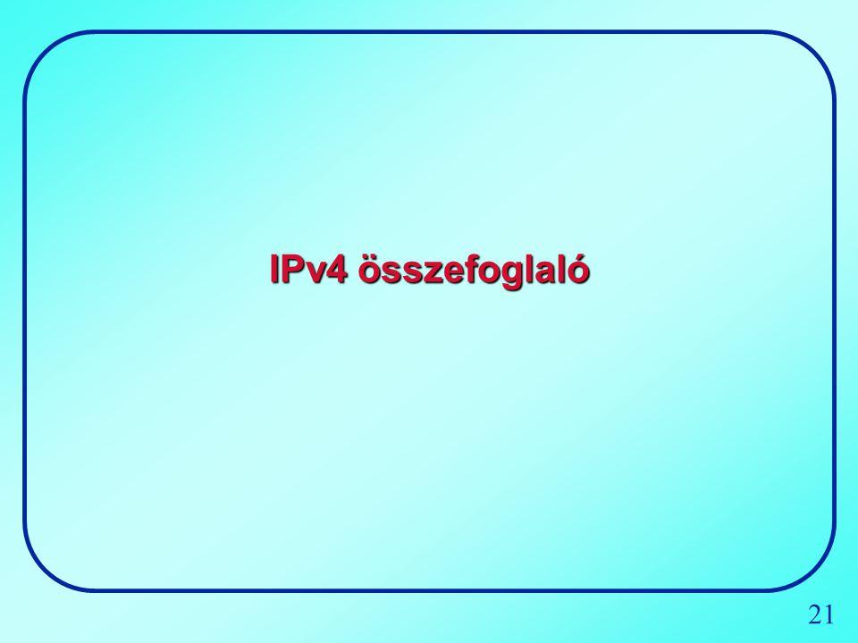 21 IPv4 összefoglaló