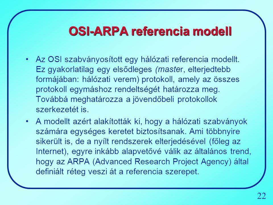 22 OSI-ARPA referencia modell Az OSI szabványosított egy hálózati referencia modellt. Ez gyakorlatilag egy elsődleges (master, elterjedtebb formájában