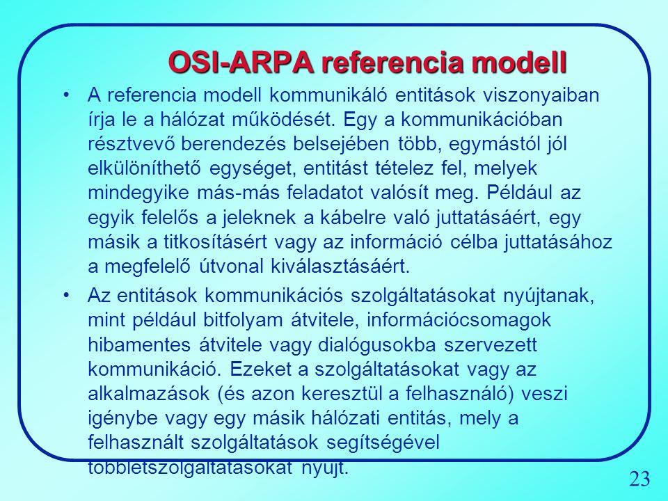 23 OSI-ARPA referencia modell A referencia modell kommunikáló entitások viszonyaiban írja le a hálózat működését. Egy a kommunikációban résztvevő bere