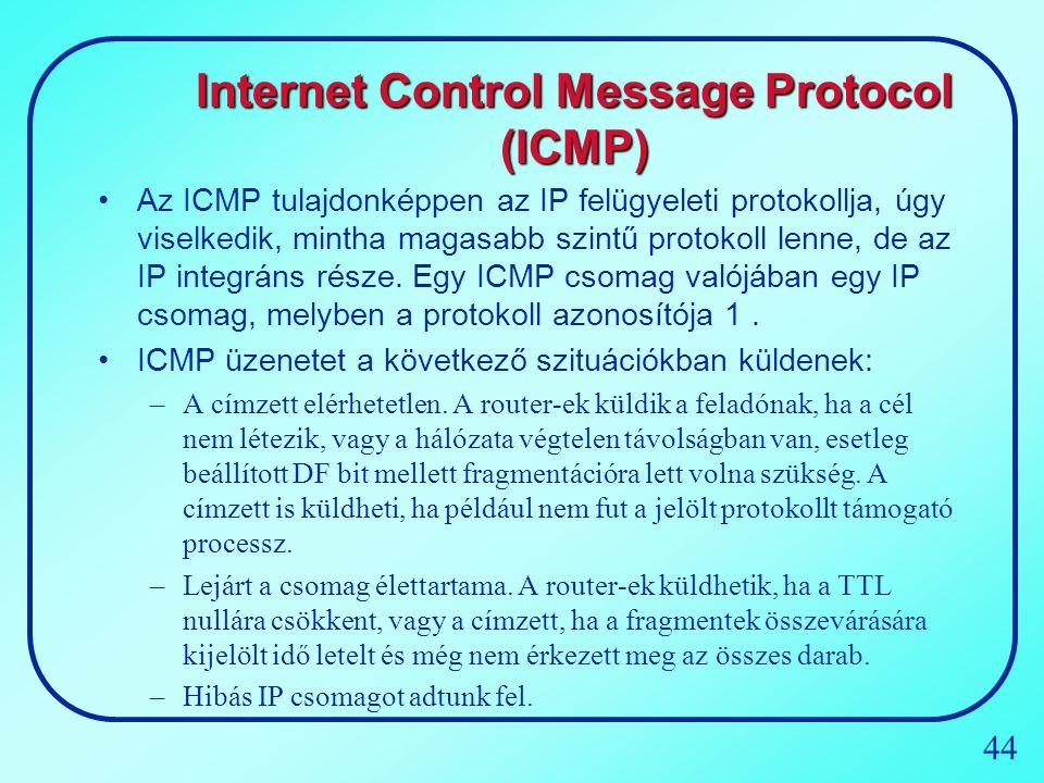 44 Internet Control Message Protocol (ICMP) Az ICMP tulajdonképpen az IP felügyeleti protokollja, úgy viselkedik, mintha magasabb szintű protokoll len