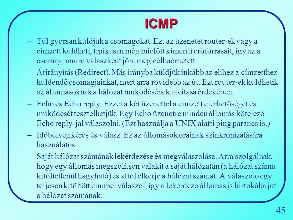 45 ICMP –Túl gyorsan küldjük a csomagokat. Ezt az üzenetet router-ek vagy a címzett küldheti, tipikusan még mielőtt kimeríti erőforrásait, így az a cs