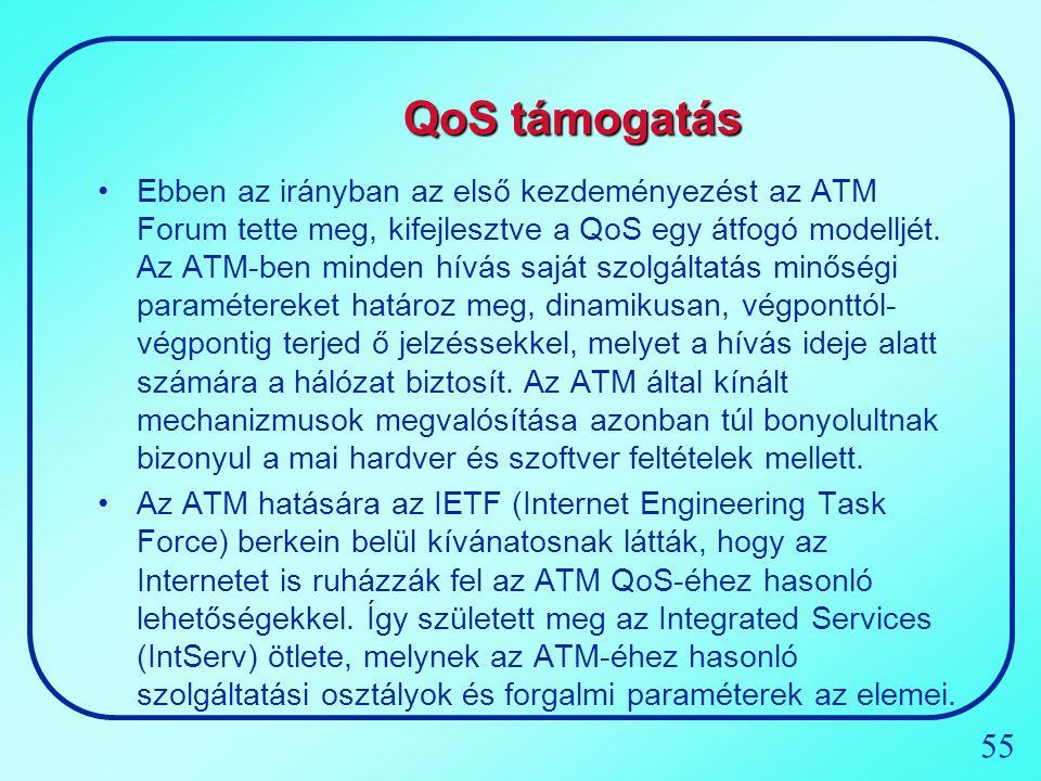 55 QoS támogatás Ebben az irányban az első kezdeményezést az ATM Forum tette meg, kifejlesztve a QoS egy átfogó modelljét. Az ATM-ben minden hívás saj