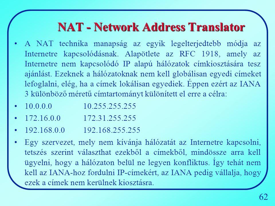 62 NAT - Network Address Translator A NAT technika manapság az egyik legelterjedtebb módja az Internetre kapcsolódásnak. Alapötlete az RFC 1918, amely