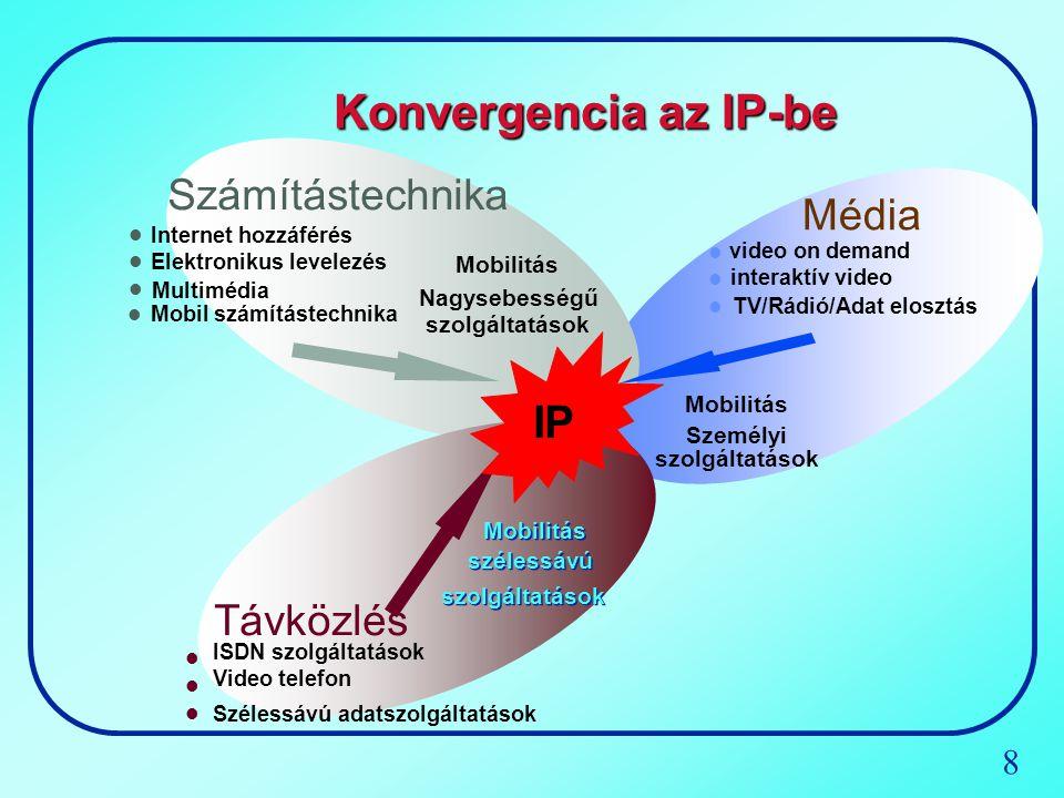 8 Konvergencia az IP-be Számítástechnika Média Távközlés video on demand interaktív video TV/Rádió/Adat elosztás Internet hozzáférés Elektronikus leve