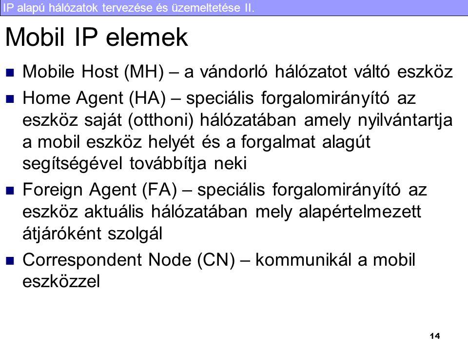 IP alapú hálózatok tervezése és üzemeltetése II. 14 Mobil IP elemek Mobile Host (MH) – a vándorló hálózatot váltó eszköz Home Agent (HA) – speciális f