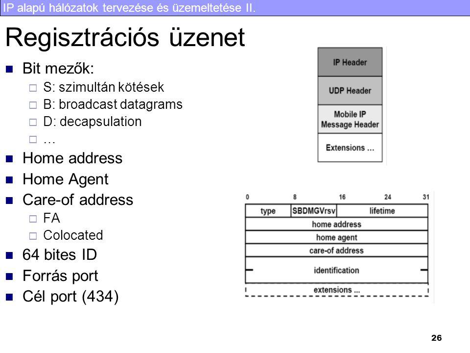 IP alapú hálózatok tervezése és üzemeltetése II. 26 Regisztrációs üzenet Bit mezők:  S: szimultán kötések  B: broadcast datagrams  D: decapsulation