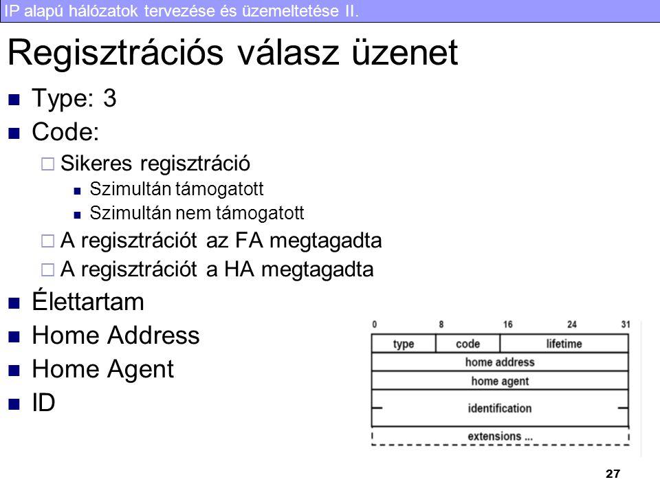 IP alapú hálózatok tervezése és üzemeltetése II. 27 Regisztrációs válasz üzenet Type: 3 Code:  Sikeres regisztráció Szimultán támogatott Szimultán ne