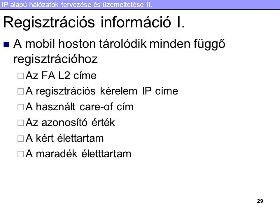 IP alapú hálózatok tervezése és üzemeltetése II. 29 Regisztrációs információ I. A mobil hoston tárolódik minden függő regisztrációhoz  Az FA L2 címe