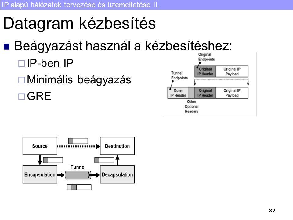 IP alapú hálózatok tervezése és üzemeltetése II. 32 Datagram kézbesítés Beágyazást használ a kézbesítéshez:  IP-ben IP  Minimális beágyazás  GRE