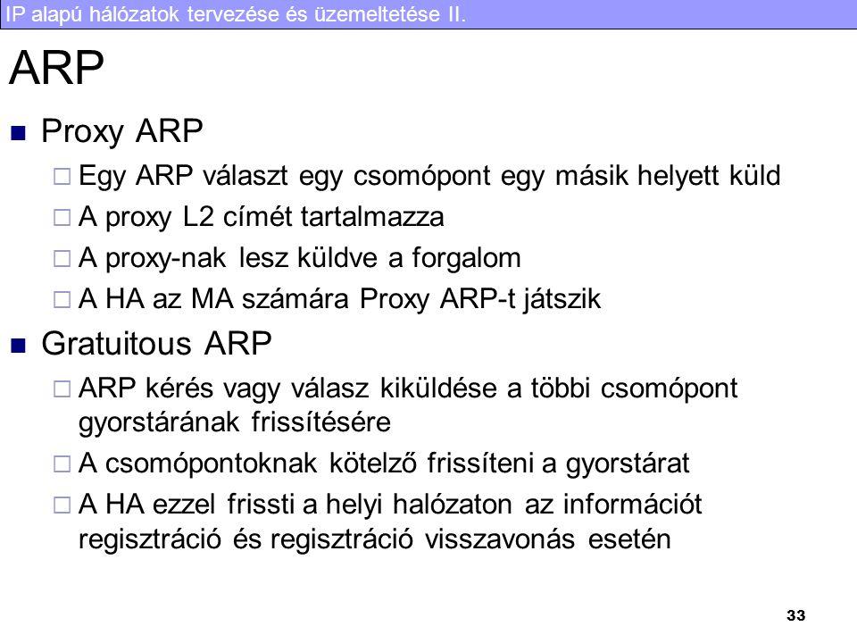 IP alapú hálózatok tervezése és üzemeltetése II. 33 ARP Proxy ARP  Egy ARP választ egy csomópont egy másik helyett küld  A proxy L2 címét tartalmazz