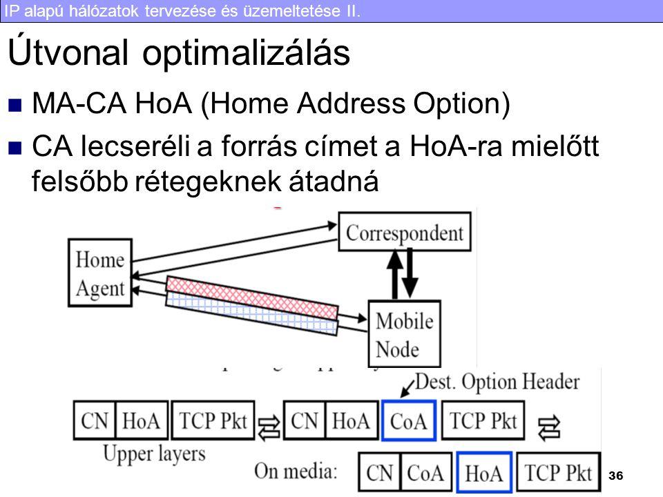 IP alapú hálózatok tervezése és üzemeltetése II. 36 Útvonal optimalizálás MA-CA HoA (Home Address Option) CA lecseréli a forrás címet a HoA-ra mielőtt