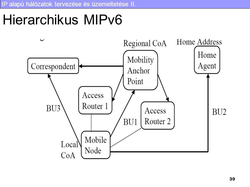 IP alapú hálózatok tervezése és üzemeltetése II. 39 Hierarchikus MIPv6