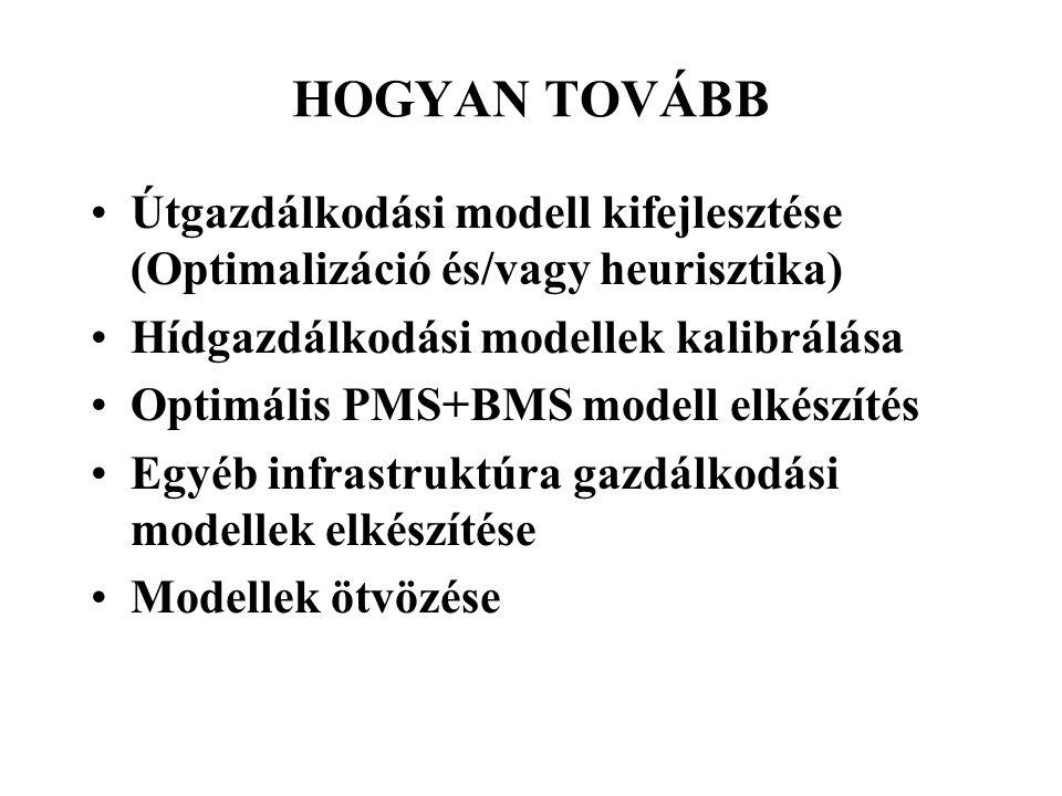 HOGYAN TOVÁBB Útgazdálkodási modell kifejlesztése (Optimalizáció és/vagy heurisztika) Hídgazdálkodási modellek kalibrálása Optimális PMS+BMS modell elkészítés Egyéb infrastruktúra gazdálkodási modellek elkészítése Modellek ötvözése