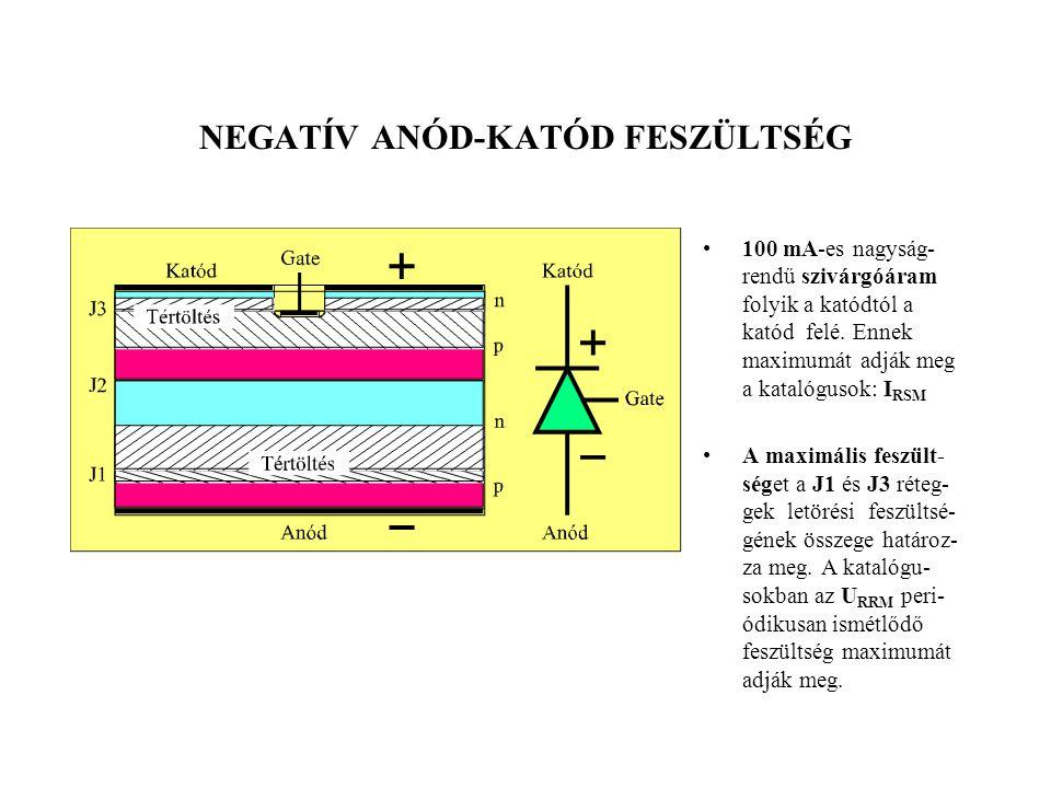 NEGATÍV ANÓD-KATÓD FESZÜLTSÉG 100 mA-es nagyság- rendű szivárgóáram folyik a katódtól a katód felé. Ennek maximumát adják meg a katalógusok: I RSM A m