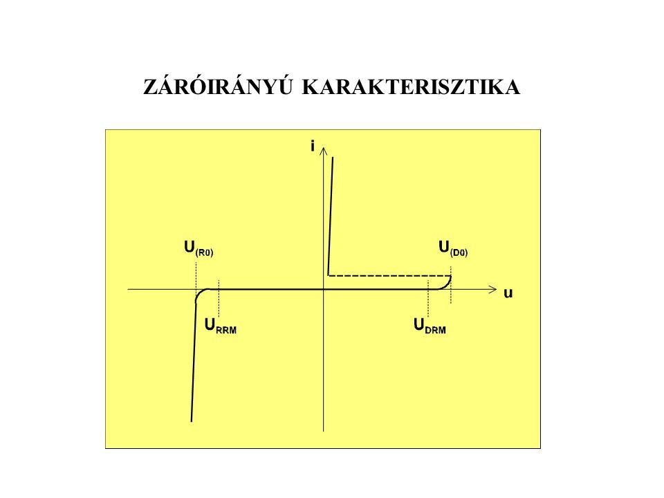 ZÁRÓIRÁNYÚ KARAKTERISZTIKA