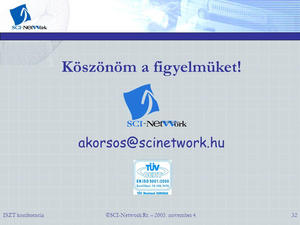 ©SCI-Network Rt. – 2005. november 4.ISZT konferencia32 Köszönöm a figyelmüket.