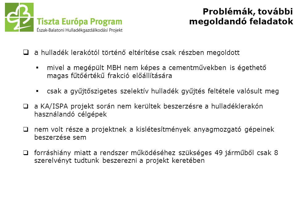 Problémák, további megoldandó feladatok  a hulladék lerakótól történő eltérítése csak részben megoldott  mivel a megépült MBH nem képes a cementműve