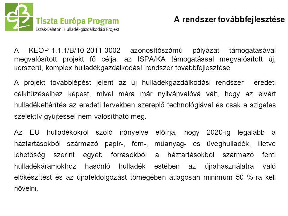 A rendszer továbbfejlesztése A KEOP-1.1.1/B/10-2011-0002 azonosítószámú pályázat támogatásával megvalósított projekt fő célja: az ISPA/KA támogatással megvalósított új, korszerű, komplex hulladékgazdálkodási rendszer továbbfejlesztése A projekt továbblépést jelent az új hulladékgazdálkodási rendszer eredeti célkitűzéseihez képest, mivel mára már nyilvánvalóvá vált, hogy az elvárt hulladékeltérítés az eredeti tervekben szereplő technológiával és csak a szigetes szelektív gyűjtéssel nem valósítható meg.
