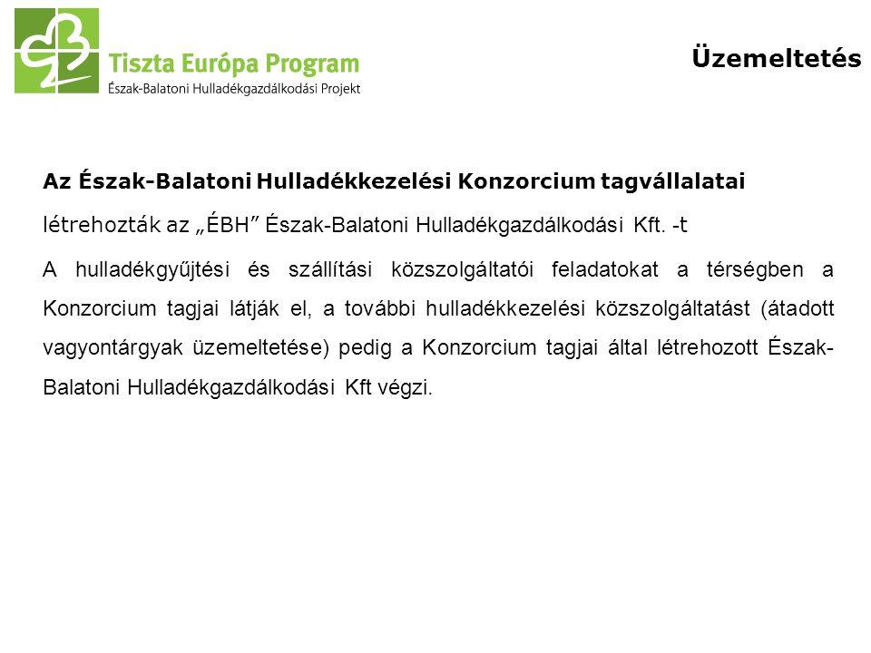 """Üzemeltetés Az Észak-Balatoni Hulladékkezelési Konzorcium tagvállalatai létrehozták az """"ÉBH"""" Észak-Balatoni Hulladékgazdálkodási Kft. - t A hulladékgy"""
