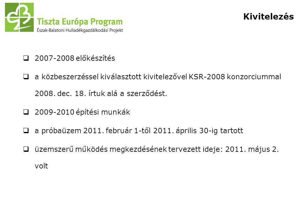 Kivitelezés  2007-2008 előkészítés  a közbeszerzéssel kiválasztott kivitelezővel KSR-2008 konzorciummal 2008. dec. 18. írtuk alá a szerződést.  200