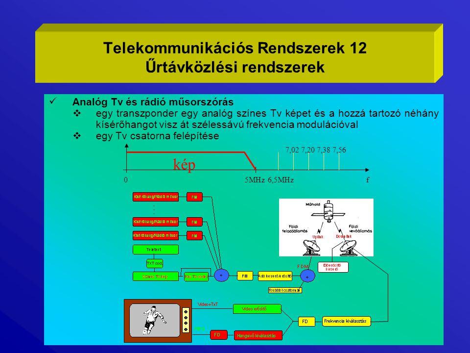 Analóg Tv és rádió műsorszórás  egy transzponder egy analóg színes Tv képet és a hozzá tartozó néhány kísérőhangot visz át szélessávú frekvencia modu