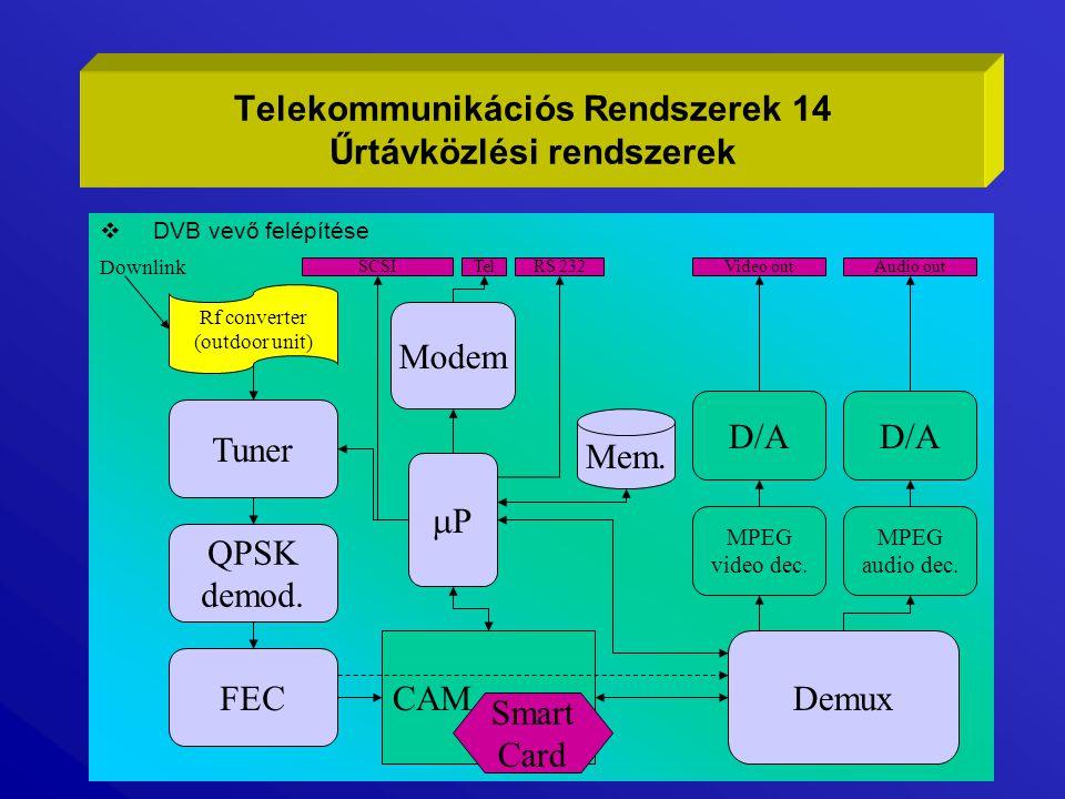 Telekommunikációs Rendszerek 14 Űrtávközlési rendszerek  DVB vevő felépítése Downlink Rf converter (outdoor unit) Tuner QPSK demod. FEC CAM Smart Car