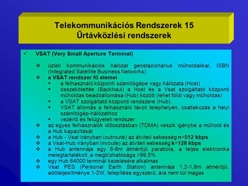 VSAT (Very Small Aperture Terminal)  üzleti kommunikációs hálózat geostacionárius műholdakkal, ISBN (Integrated Satellite Business Networks)  a VSAT