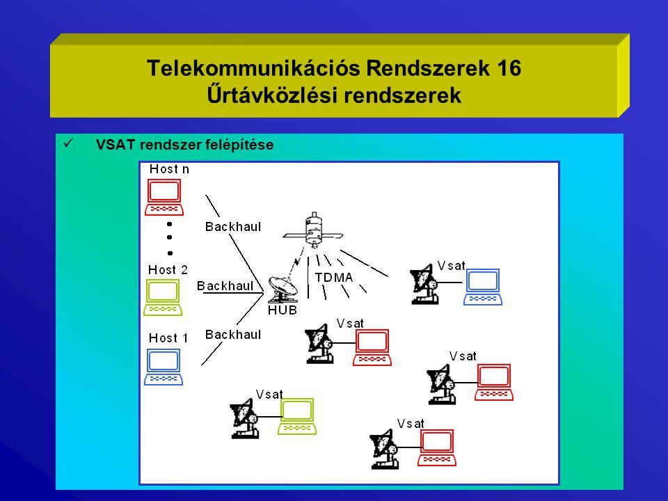 VSAT rendszer felépítése Telekommunikációs Rendszerek 16 Űrtávközlési rendszerek