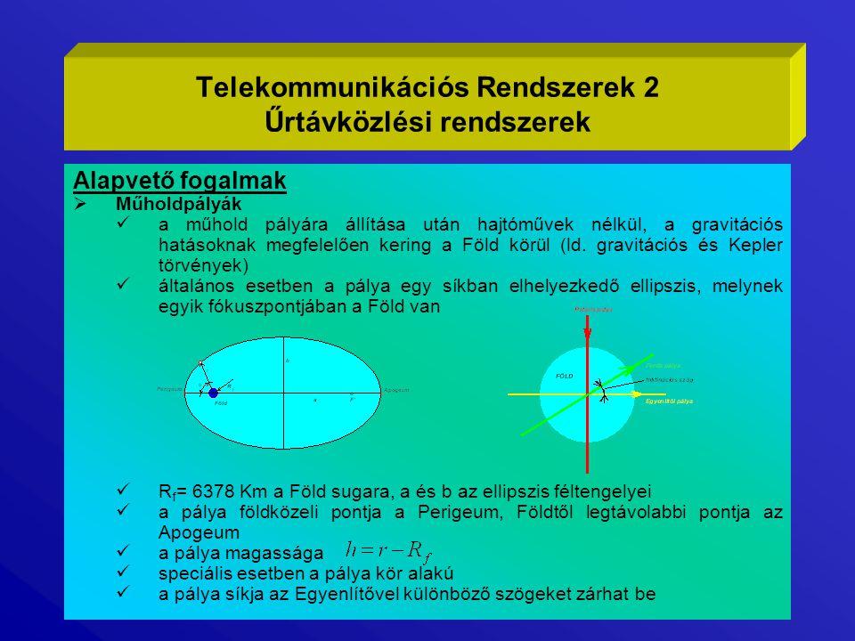  Műholdpályák megválasztásának szempontjai lefedési terület: a Föld felszínének mely területéről lesz látható a műhold alkalmas emelkedési (elevációs) szögben Pályamagasság (h): a pillanatnyi pályasugárból (r), számítható az excentritás (e) felhasználásával, a szakaszcsillapítást és a terjedési időt befolyásolja Telekommunikációs Rendszerek 3 Űrtávközlési rendszerek