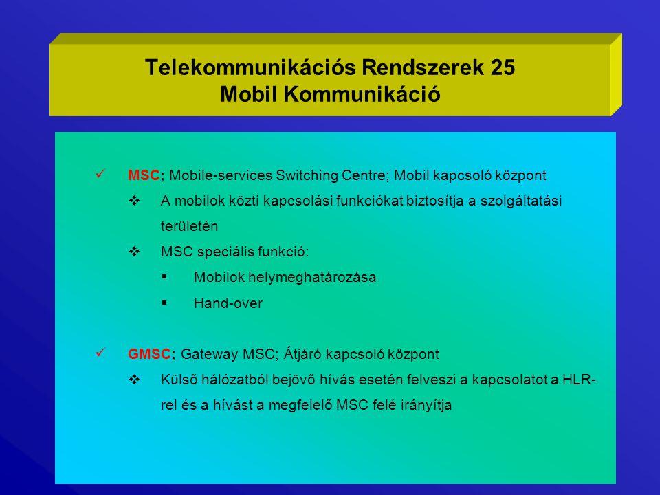 MSC; Mobile-services Switching Centre; Mobil kapcsoló központ  A mobilok közti kapcsolási funkciókat biztosítja a szolgáltatási területén  MSC speci