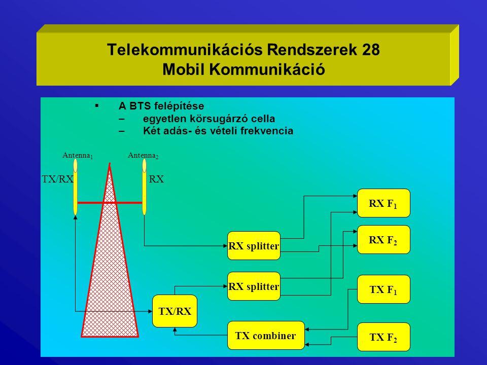  A BTS felépítése –egyetlen körsugárzó cella –Két adás- és vételi frekvencia Telekommunikációs Rendszerek 28 Mobil Kommunikáció Antenna 1 Antenna 2 T
