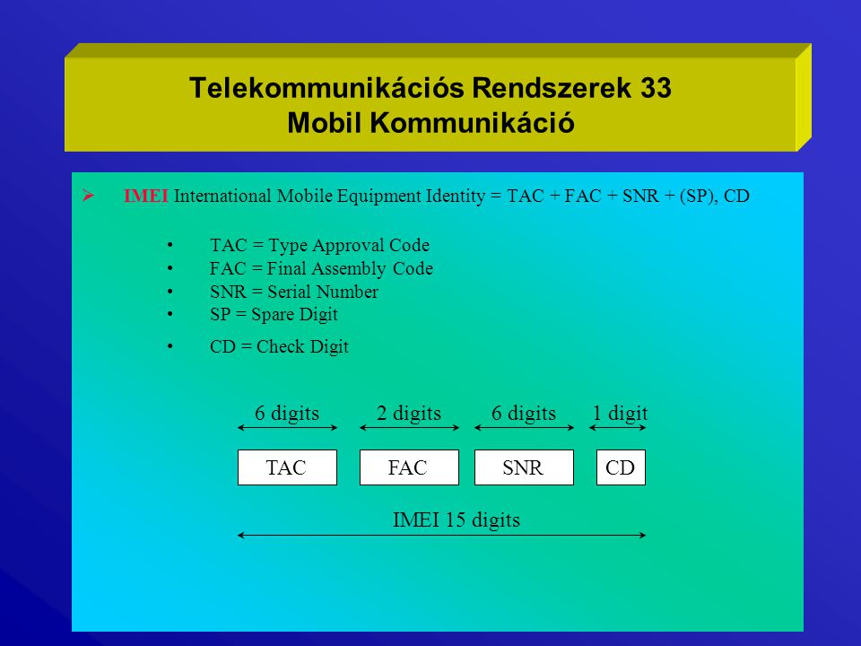 IMEI International Mobile Equipment Identity = TAC + FAC + SNR + (SP), CD TAC = Type Approval Code FAC = Final Assembly Code SNR = Serial Number SP = Spare Digit CD = Check Digit Telekommunikációs Rendszerek 33 Mobil Kommunikáció TACFACSNR IMEI 15 digits CD 6 digits2 digits6 digits1 digit