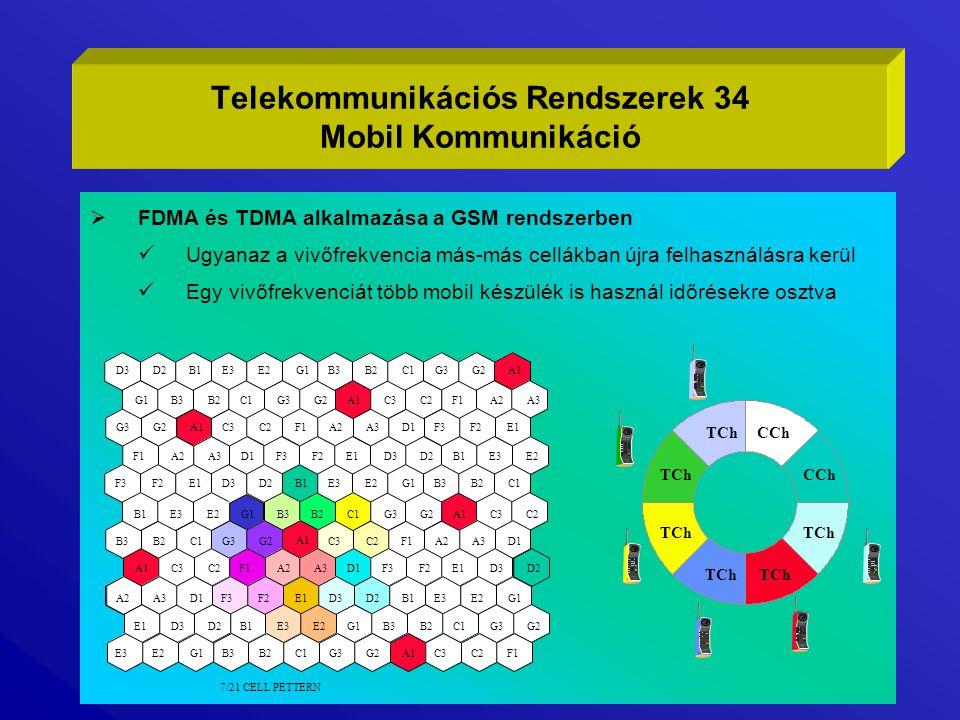  FDMA és TDMA alkalmazása a GSM rendszerben Ugyanaz a vivőfrekvencia más-más cellákban újra felhasználásra kerül Egy vivőfrekvenciát több mobil készü