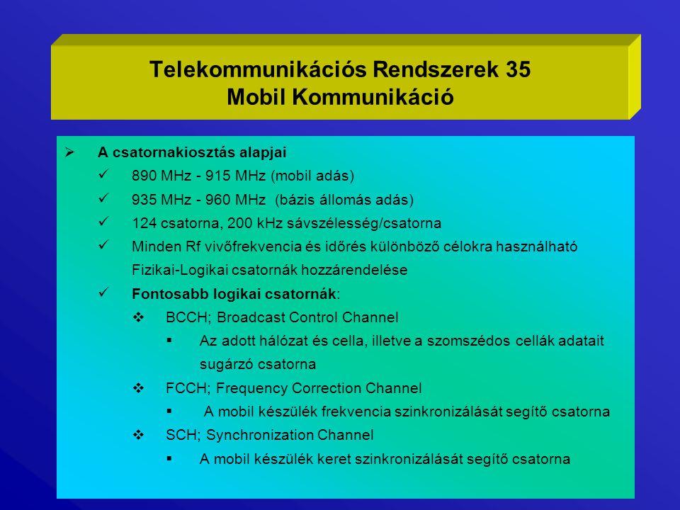  A csatornakiosztás alapjai 890 MHz - 915 MHz (mobil adás) 935 MHz - 960 MHz (bázis állomás adás) 124 csatorna, 200 kHz sávszélesség/csatorna Minden
