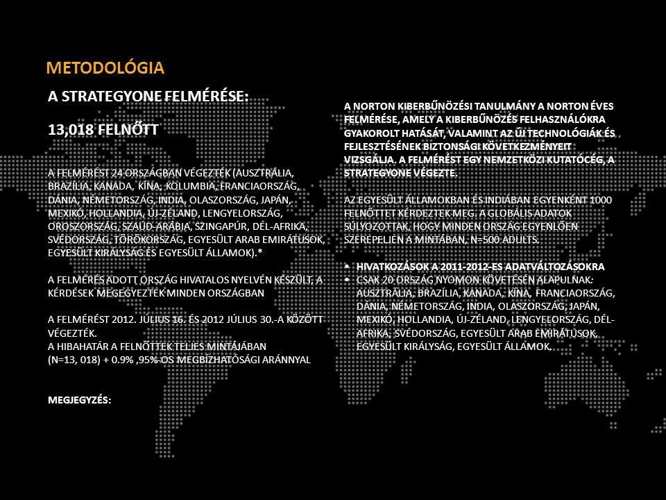 METODOLÓGIA A STRATEGYONE FELMÉRÉSE: 13,018 FELNŐTT A FELMÉRÉST 24 ORSZÁGBAN VÉGEZTÉK (AUSZTRÁLIA, BRAZÍLIA, KANADA, KÍNA, KOLUMBIA, FRANCIAORSZÁG, DÁNIA, NÉMETORSZÁG, INDIA, OLASZORSZÁG, JAPÁN, MEXIKÓ, HOLLANDIA, ÚJ-ZÉLAND, LENGYELORSZÁG, OROSZORSZÁG, SZAÚD-ARÁBIA, SZINGAPÚR, DÉL-AFRIKA, SVÉDORSZÁG, TÖRÖKORSZÁG, EGYESÜLT ARAB EMIRÁTUSOK, EGYESÜLT KIRÁLYSÁG ÉS EGYESÜLT ÁLLAMOK).* A FELMÉRÉS ADOTT ORSZÁG HIVATALOS NYELVÉN KÉSZÜLT, A KÉRDÉSEK MEGEGYEZTEK MINDEN ORSZÁGBAN A FELMÉRÉST 2012.