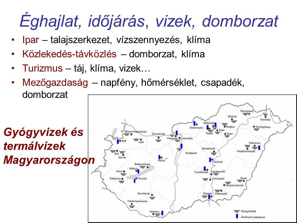 Éghajlat, időjárás, vizek, domborzat Ipar – talajszerkezet, vízszennyezés, klíma Közlekedés-távközlés – domborzat, klíma Turizmus – táj, klíma, vizek… Mezőgazdaság – napfény, hőmérséklet, csapadék, domborzat Gyógyvizek és termálvizek Magyarországon