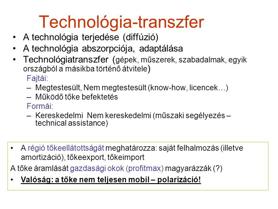 Technológia-transzfer A technológia terjedése (diffúzió) A technológia abszorpciója, adaptálása Technológiatranszfer ( gépek, műszerek, szabadalmak, egyik országból a másikba történő átvitele ) Fajtái: –Megtestesült, Nem megtestesült (know-how, licencek…) –Működő tőke befektetés Formái: –Kereskedelmi Nem kereskedelmi (műszaki segélyezés – technical assistance) A régió tőkeellátottságát meghatározza: saját felhalmozás (illetve amortizáció), tőkeexport, tőkeimport A tőke áramlását gazdasági okok (profitmax) magyarázzák (?) Valóság: a tőke nem teljesen mobil – polarizáció!