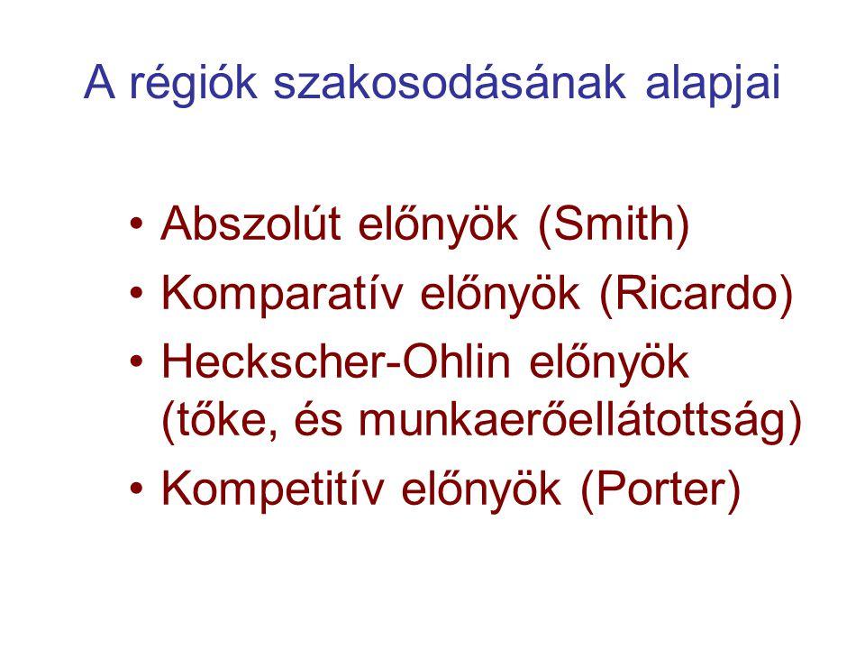 A régiók szakosodásának alapjai Abszolút előnyök (Smith) Komparatív előnyök (Ricardo) Heckscher-Ohlin előnyök (tőke, és munkaerőellátottság) Kompetitív előnyök (Porter)