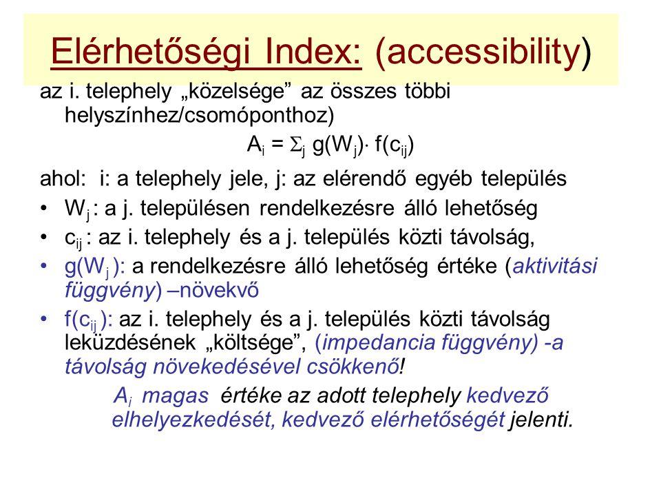 Elérhetőségi Index: (accessibility) az i.