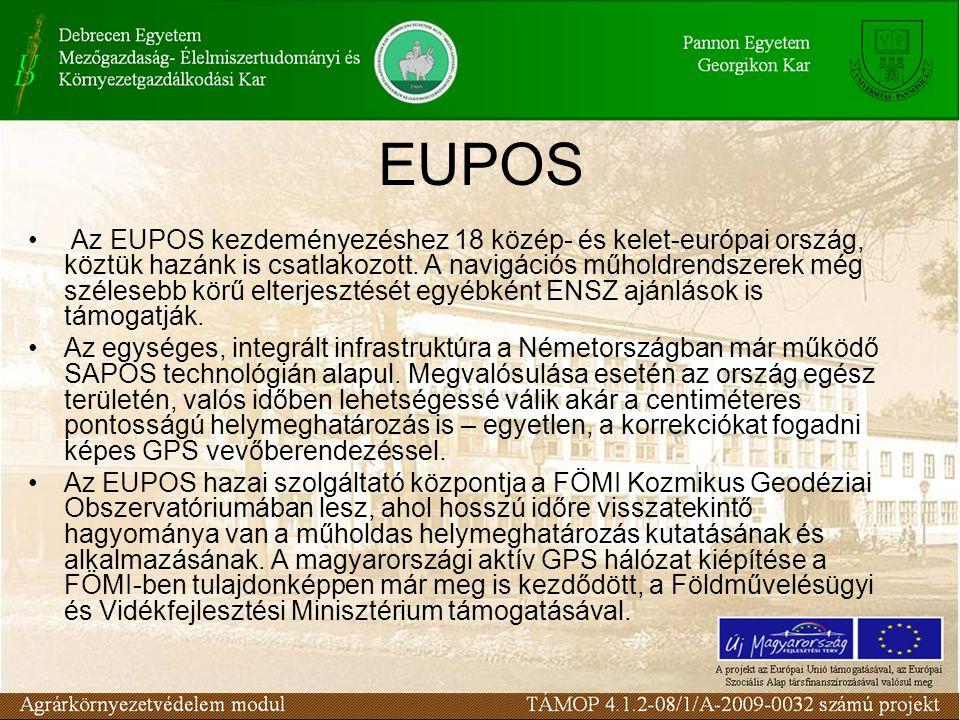 EUPOS Az EUPOS kezdeményezéshez 18 közép- és kelet-európai ország, köztük hazánk is csatlakozott.