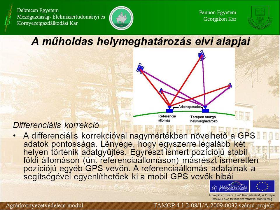 A műholdas helymeghatározás elvi alapjai Differenciális korrekció A differenciális korrekcióval nagymértékben növelhető a GPS adatok pontossága.