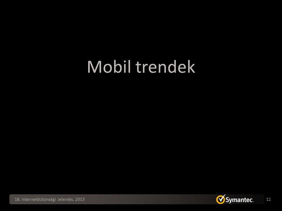 Mobil trendek 18. Internetbiztonsági Jelentés, 2013 12