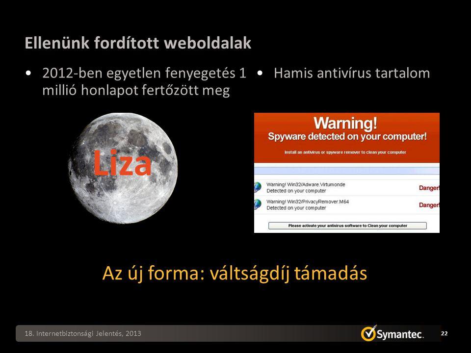 22 2012-ben egyetlen fenyegetés 1 millió honlapot fertőzött meg Hamis antivírus tartalom Az új forma: váltságdíj támadás Liza 18.