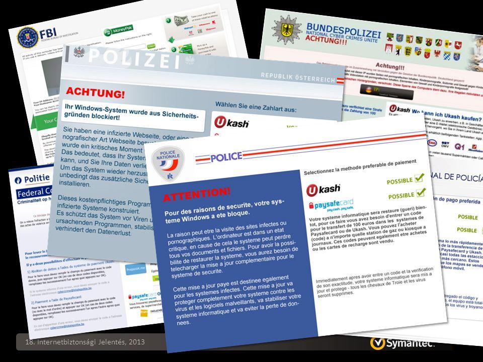 18. Internetbiztonsági Jelentés, 2013 23