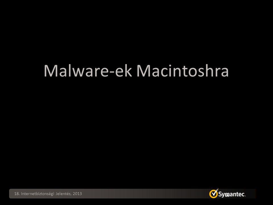 Malware-ek Macintoshra 18. Internetbiztonsági Jelentés, 2013 26
