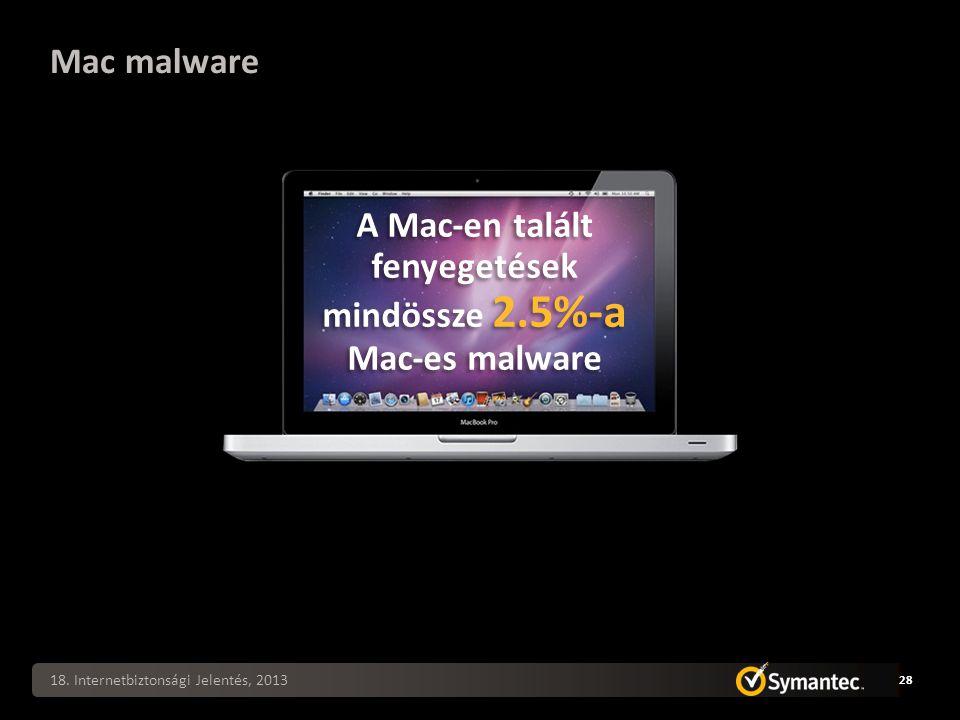 Mac malware 18.
