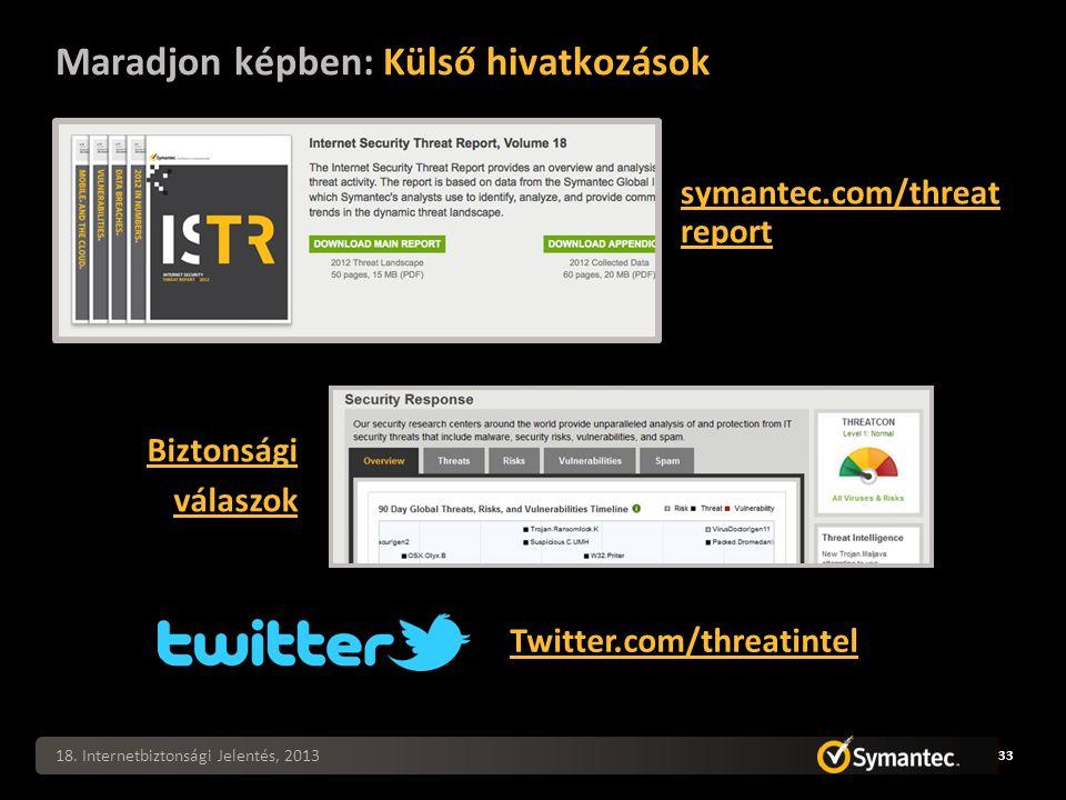 Maradjon képben: Külső hivatkozások symantec.com/threat report Biztonsági válaszok Twitter.com/threatintel 18.