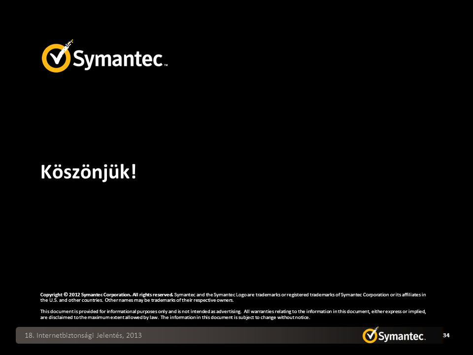 Thank you! Copyright © 2012 Symantec Corporation. All rights reserved. Symantec and the Symantec Logo are trademarks or registered trademarks of Syman