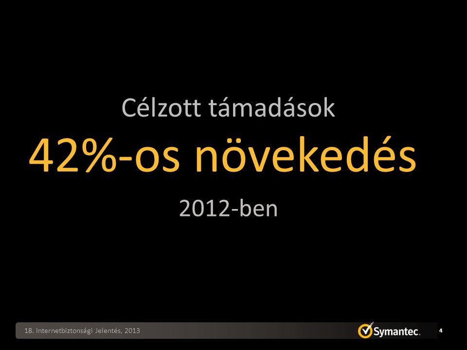 Célzott támadások 42%-os növekedés 2012-ben 4