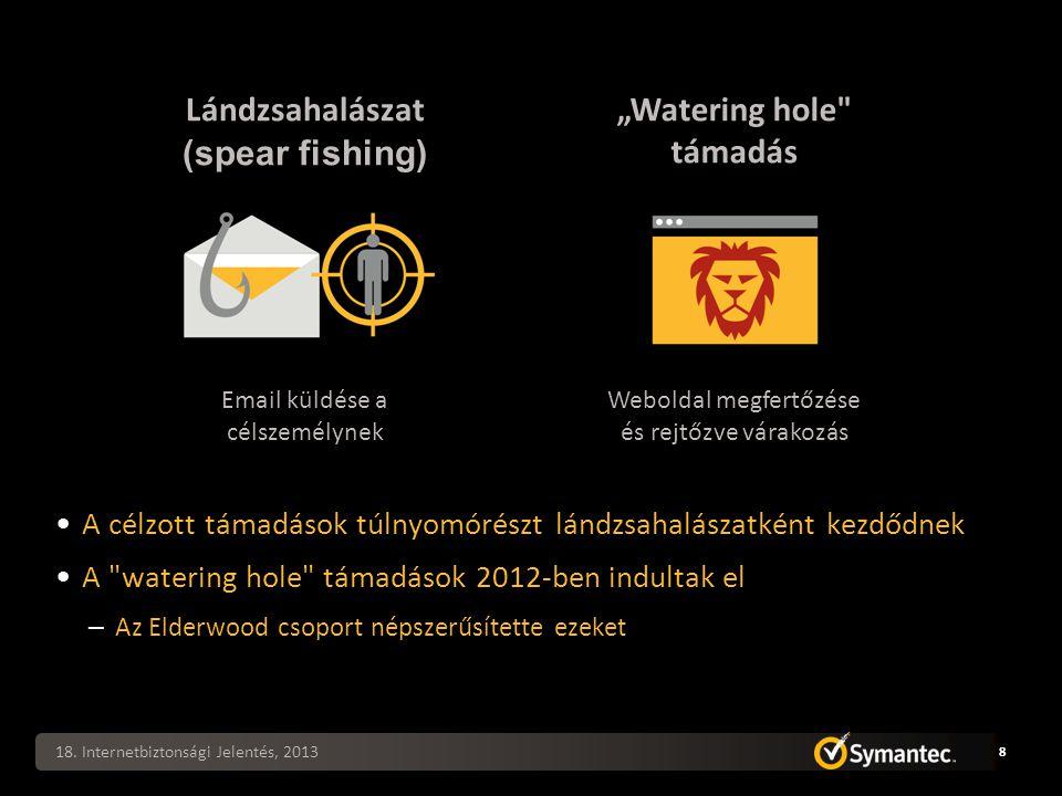 18. Internetbiztonsági Jelentés, 2013 8 A célzott támadások túlnyomórészt lándzsahalászatként kezdődnek A